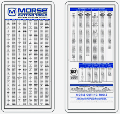 Morse Cutting Tools Decimal Equivalent Pocket Chart Guide Tap Drill Sizes A14