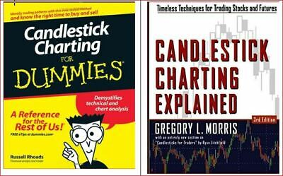 Candlestick Charting Dummies + Candlestick Charting Explained(1free)Phone/Tab/PC