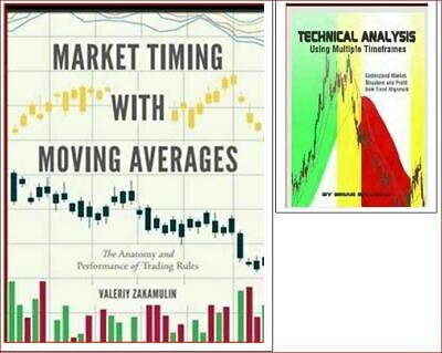 Market Timing with Moving Averages + Free Offer Below PC/PHONE/TAB*ONLY*