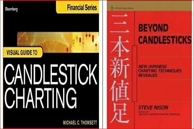Beyond Candlesticks + Visual Guide to Candlestick Charting/ 4 Phone/Tab/PC*ONLY*