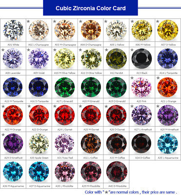 1000pcs 0.8~10mm Round AAAAA loose cz stone cubic zirconia gemstone 10 colors