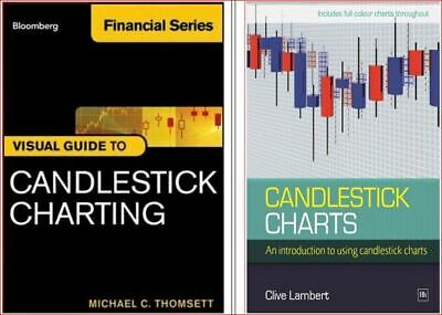 Candlestick Charts Introduction + Visual Guide Candlesticks/ONLY*4 Phone/Tab/PC