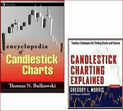 Encyclopedia Candlestick Charts + Candlesticks Explained 4 Phone/Tab/PC*ONLY*