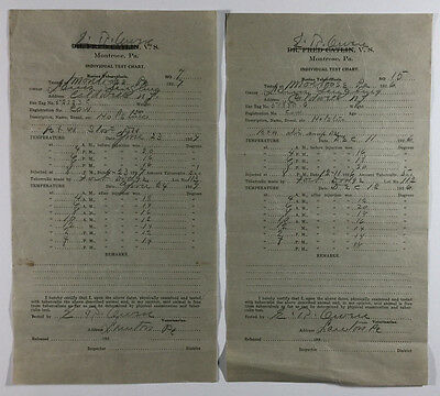 Two Vintage Bovine Tuberculosis Test Charts ER Owens Lawton PA 1926 1927