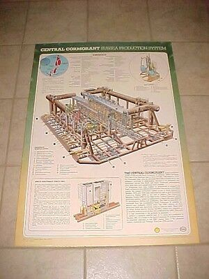 Central Cormorant Subsea Production System Diagram Drawing Shell Esso Poster