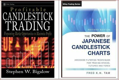 Profitable Candlestick Trading  Bigalow  ONLY For Phones and Tablets/PCs