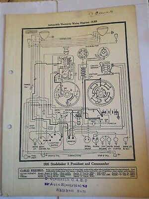 Miraculous 1935 Oldsmobile Wiring Diagram 1935 Ford Wiring Diagram 1956 Wiring Cloud Hisonuggs Outletorg
