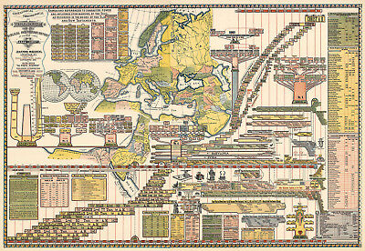 1887 Adam to Christ Genealogical Chronological Geographical History Chart Map