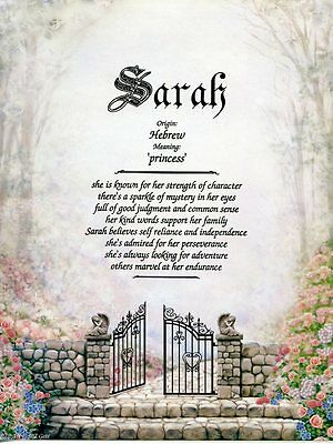 """""""Gate"""" Name Meaning Prints Personalized (Religious, Christian, Inspirational)"""