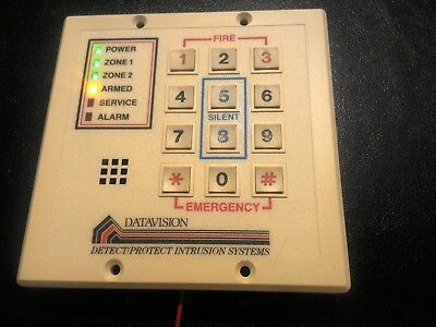 Imitation ALARM Panel with working lights