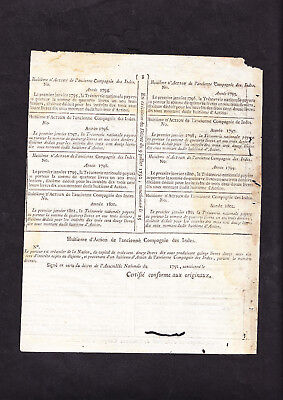 ACTION de L'ANCIENNE Cie. DES INDES - 1792 - FRENCH (EAST) INDIA COMPAGNIE SHARE