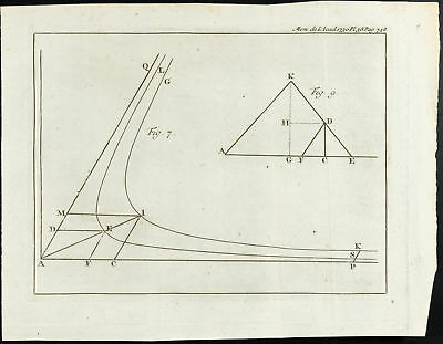 1777 - Engraving mathematics on l'hyperbole - Academy Royale of the Sciences