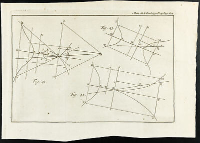 1777 - Engraving mathematics & geometry on the review of lines. Bragelongne