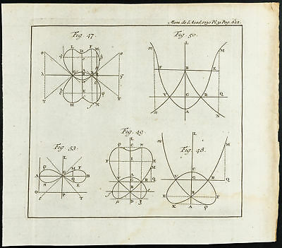 1777 - Lines : Engraving mathematics & geometry. Abbé of Bragelongne