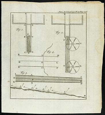 1777 - Engraving movement des eaux (rivers, rivers) - Gauges flow rates