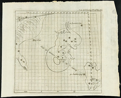 1777 - Engraving astronomy & map céleste : comet of 1729, per Cassini
