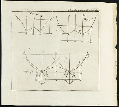 1777 - Lines : Engraving mathematics & geometry. Bragelongne