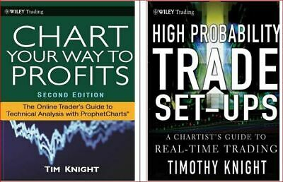 High Probability Trade Setups + Chart Your Way to Profits  4 PC/Tab/Phone*ONLY*