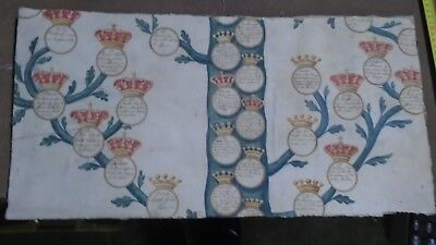 Portuguese Late 18th early 19th century family tree