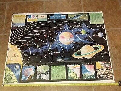 "Vintage 1965 Universal Map of Outer Space 42"" × 33"" Disabled American Veterans"