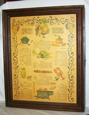 SPICES & HERBS Wood Cabinet Three Mountaineers 1970 USA Country Spice  Reference