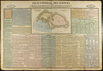 1837 - Map Geographical: Ancient History, Chronology of L'Antiquity