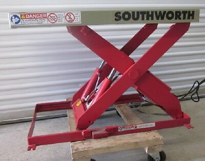 southworth lift wiring diagram wiring diagram and schematics portable pallet lift tables portable pallet lift tables portable pallet lift tables portable pallet lift tables