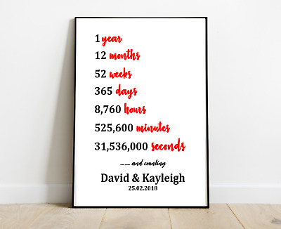 Personalised Anniversary Gift Couples Him Her Anniversary Print A4