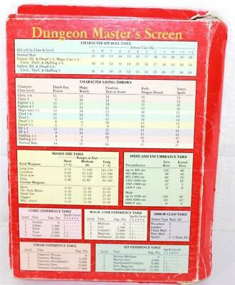 1991 Dungeons & Dragons Role Playing Game RPG Dungeon Master's Screen Guide