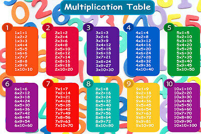MULTIPLICATION TABLE, educational posters POSTER PRINT on PHOTO PAPER, from A3