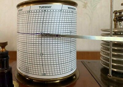 Barograph Charts, Monday Start in Millibars