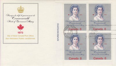 Canada #620 8¢ Queen Elizabeth Ii Visit Ll Plate Block First Day Cover