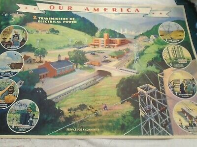 Coca Cola 1940's Our America Educational Series Electricity Poster #2