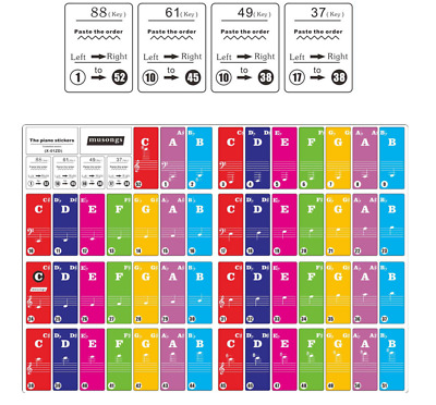 Colourful Music Piano Learner Stickers 88/61/49/37Key Note Keyboard Sticker AU