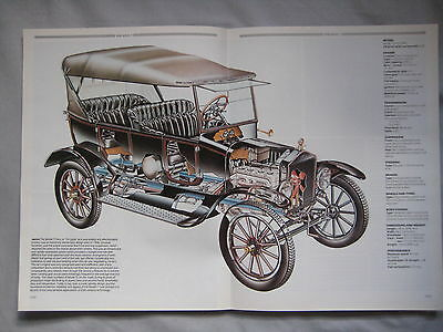 THE CAR magazine Issue 67 featuring Ford Model T cutaway drawing