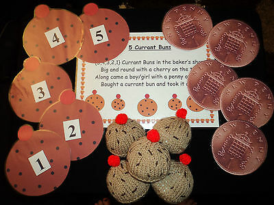 Eyfs Nursery Rhyme 5 Currant Buns Knitted,Fun Teaching Resource Childminder