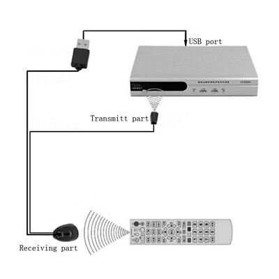 Black IR Infrared Remote Control Extender Repeater Emitter USB Adapter Functions