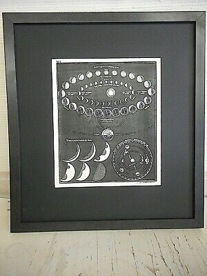Astronomy-Authentic Antique 19th Century Lithograph-Celestial Map-Framed