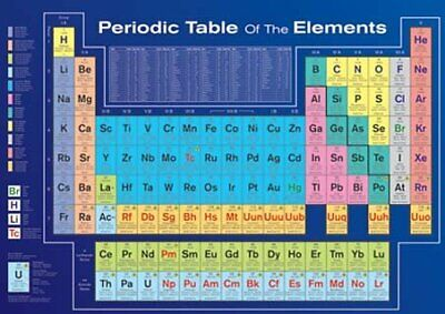 New Periodic Table of the Elements Table of Elements Poster