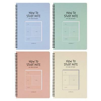 How to Study 5mm Grid Notebook