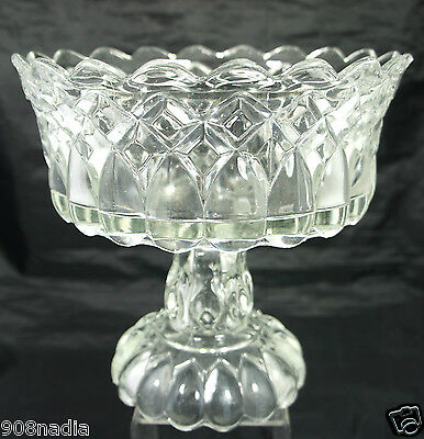 Vintage Depression? Glass Footed Compote,Fruit/Candy Dish Vase Scalloped Edges