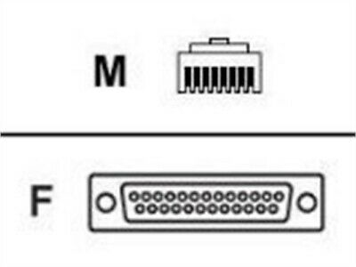 Serial Straight-through Cable Adapter