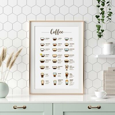 Coffee Types Poster Kitchen Art Coffee Chart Espresso Drinks Guide Wall Print