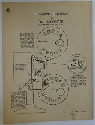 Vintage Threading Diagram for 'Kodascope' EE 16mm Projector