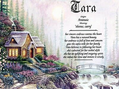 """Cottage"" Name Meaning Prints Personalized (Home)"