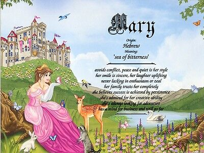 """""""Princess"""" Name Meaning Prints Personalized (Girl, Girls Room, Fantasy)"""