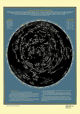 Stars and Constellations Chart Poster Vintage 1935 Milky Way Big Dipper Orion