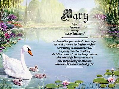 """Swans2"" Name Meaning Prints Personalized (Birds, Swan, Family, Nature)"