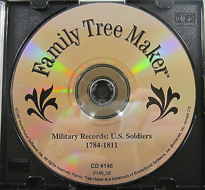 Family Tree Maker Military Records: U.S. Soldiers 1784-1811
