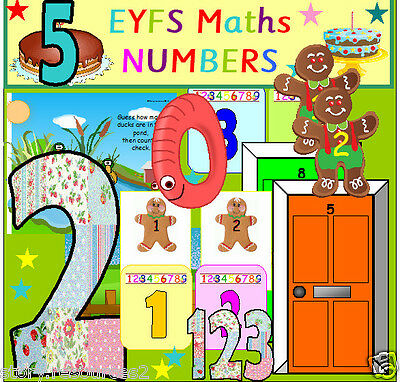 MATHS NUMBERS EYFS Teaching resources & planning NEW TERM NUMERACY RESOURCE CD